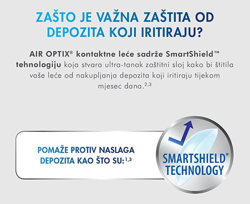 smartshield-01